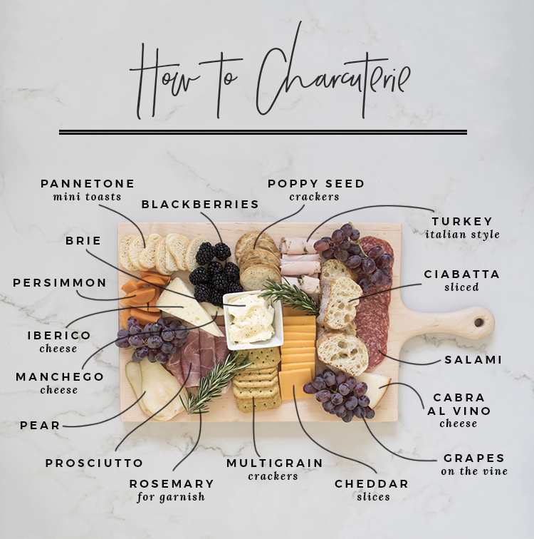 how-to-charcuterie