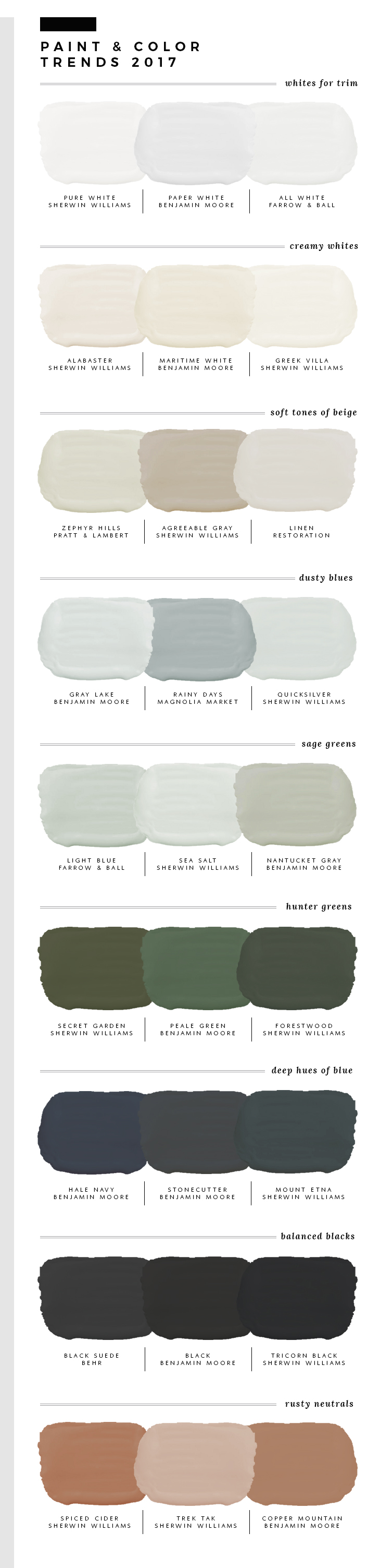 Predicted paint colors for 2017 room for tuesday for Best interior paint 2017