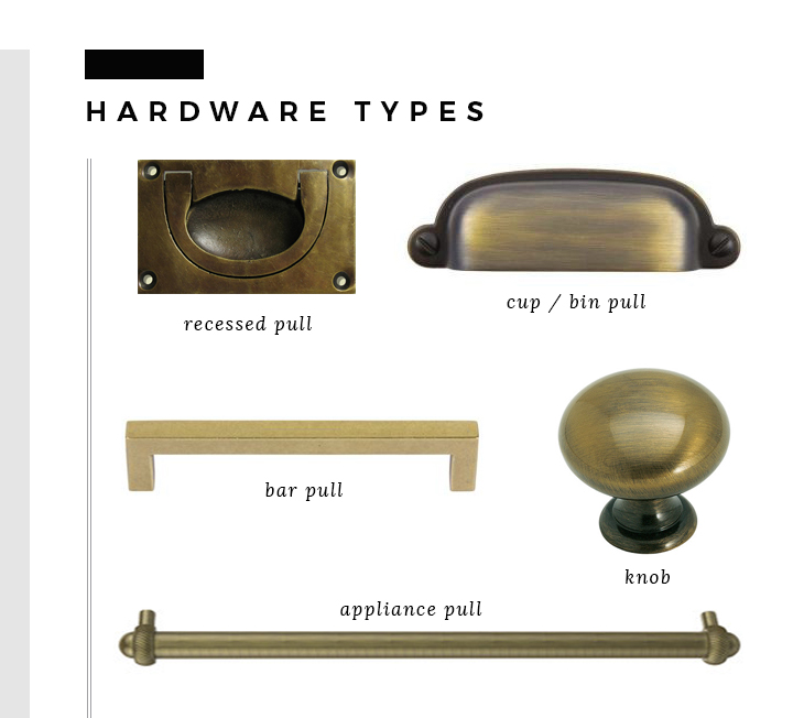 hardware diagram