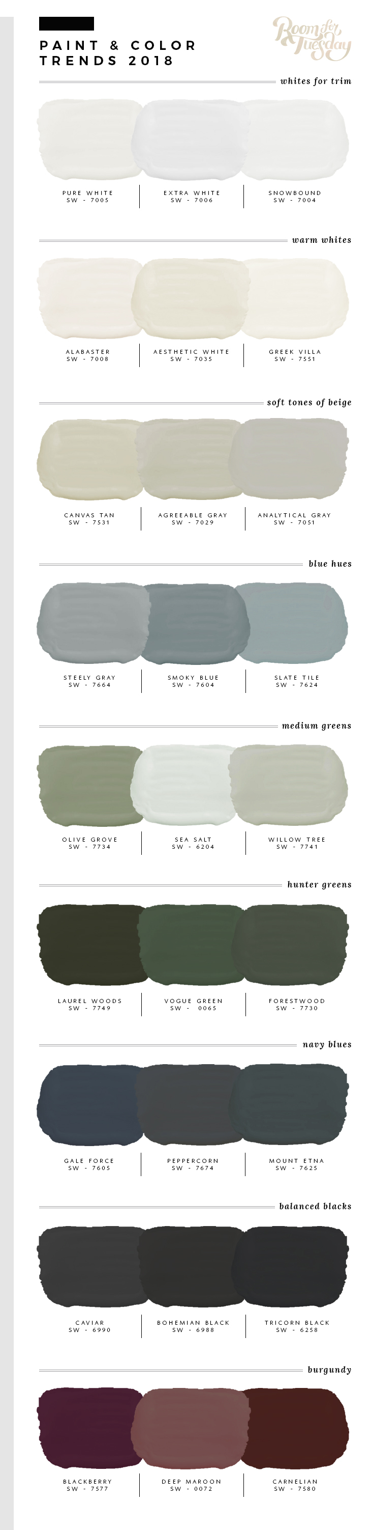Predicted Paint Colors For 2018 Room For Tuesday