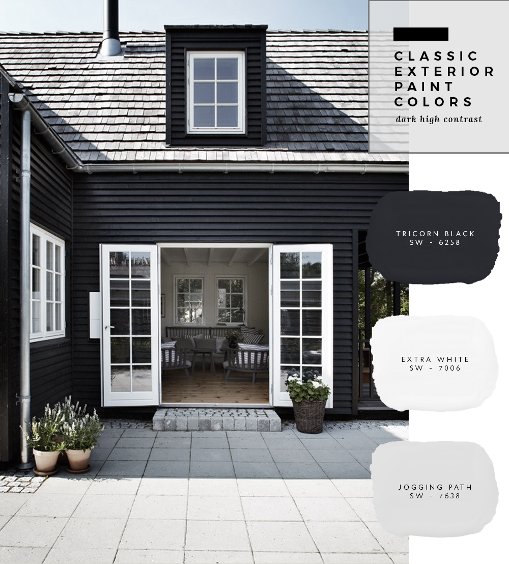 Home Exterior Color Schemes 2018: Classic Exterior Paint Colors